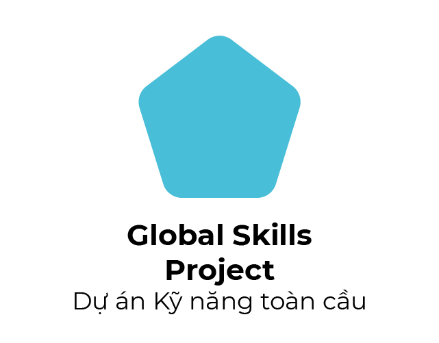 Dự án Kỹ năng toàn cầu